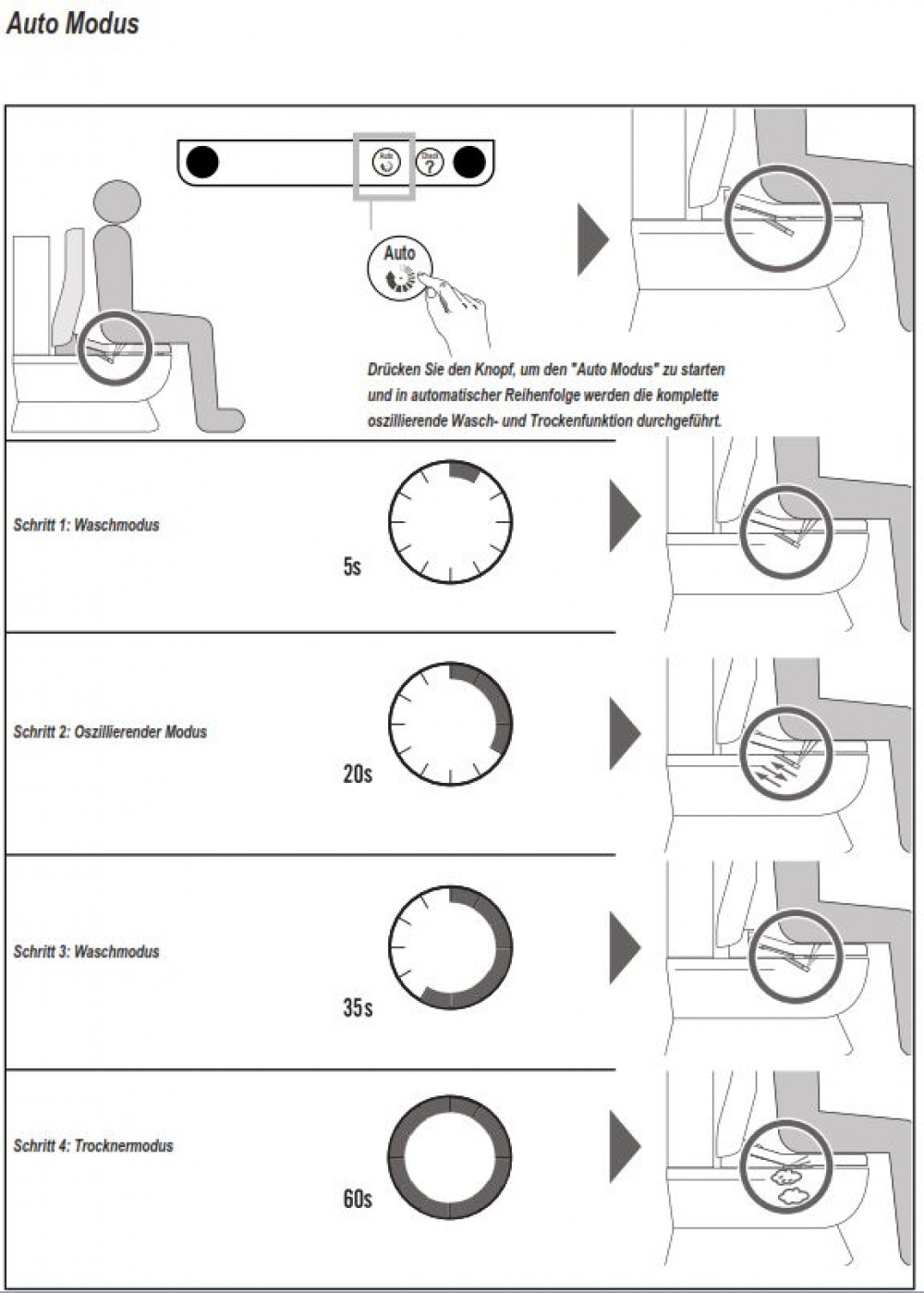 Auto modus funktion maro d italia dusch wc di600 aqualet