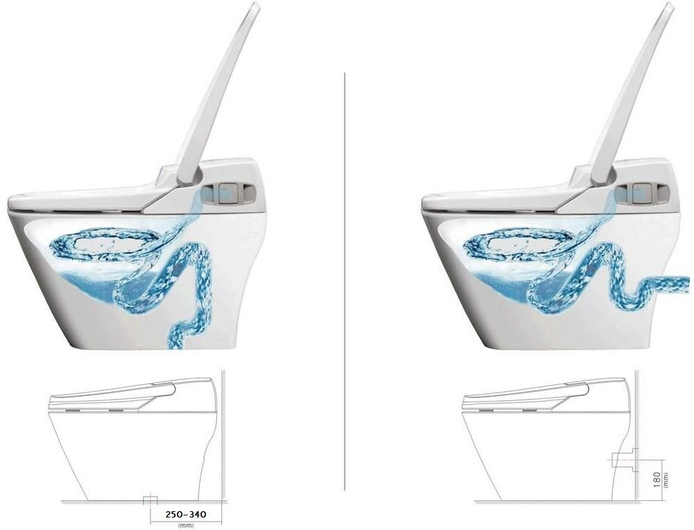 VOVO TCB-080S -  Alles in einem Dusch WC Technische Zeichnung